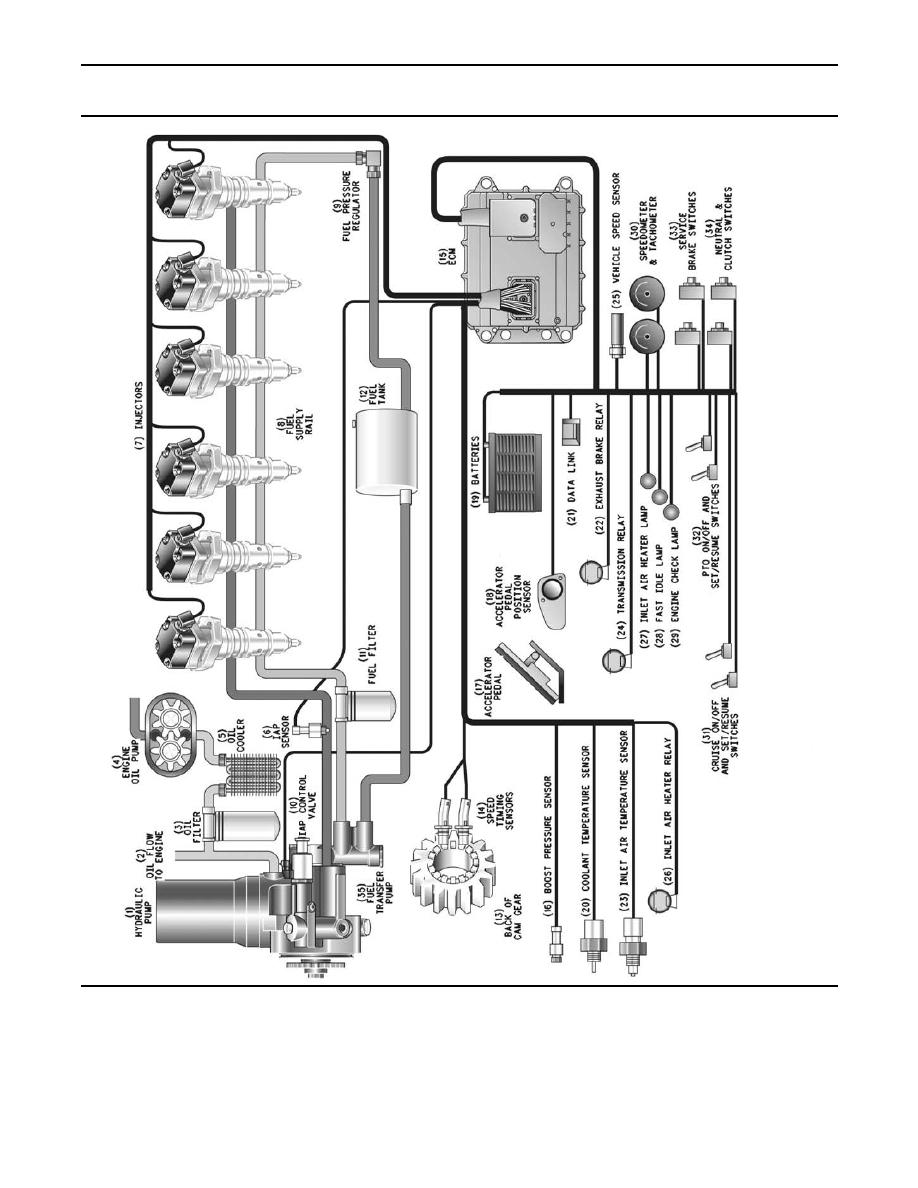 International 4300 Dt466 Service Manual Truck Wiring Diagram Engine Fuel 2006 2005