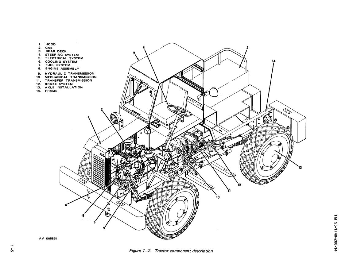 Long Tractor Wiring Diagrams on john deere tractor wiring schematics