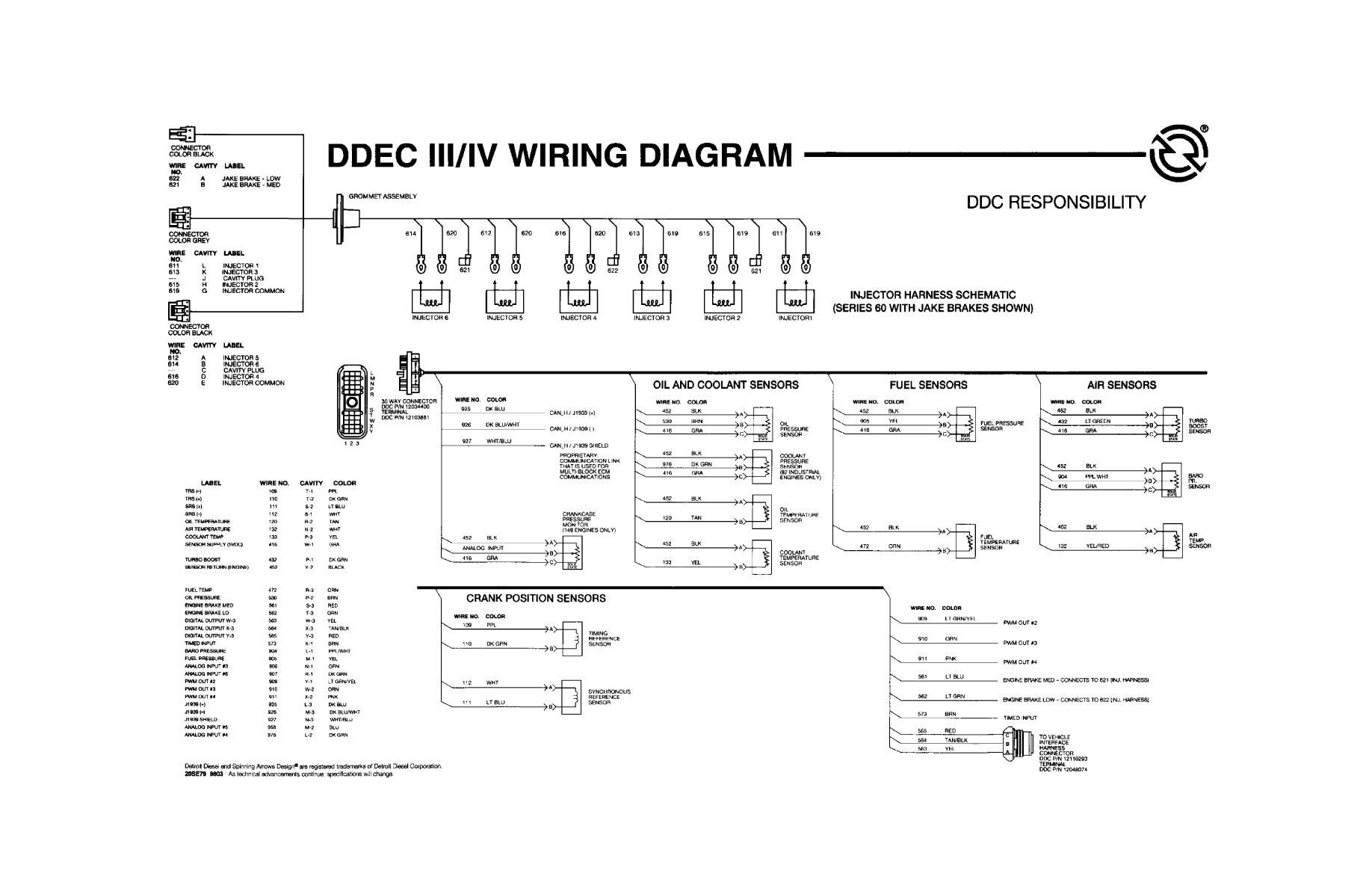 Ddec 5 Ecm Wiring Diagram Free Picture Libraries 4 J1939 Iv Guide And Troubleshooting Of U2022detroit Ii