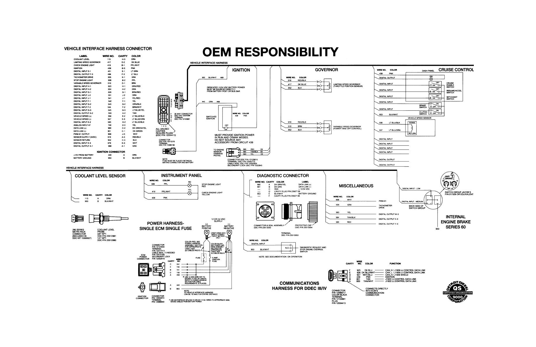 Ddec Ecm Iii Wiring Diagram Will Be A Thing Cummins M11 Iv Detroit Diesel Series 60