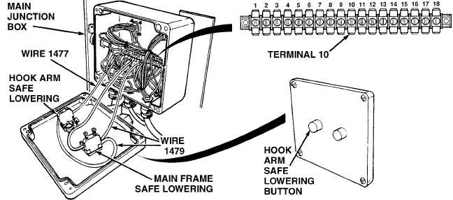 load handling system  lhs  troubleshooting  cont