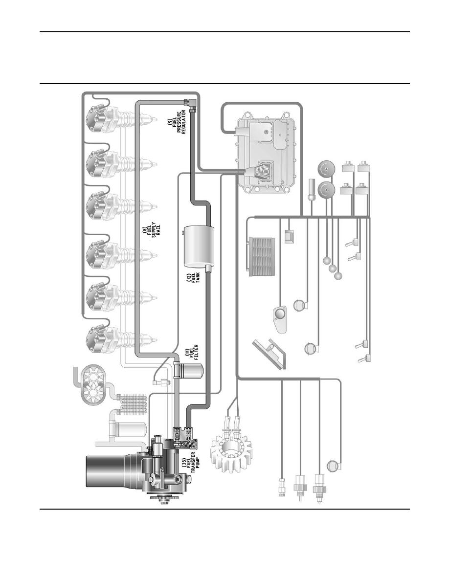 heui fuel system  heui  free engine image for user manual