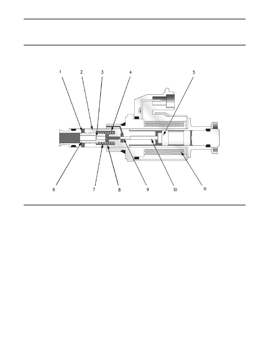 operation of the injection actuation pressure control valve