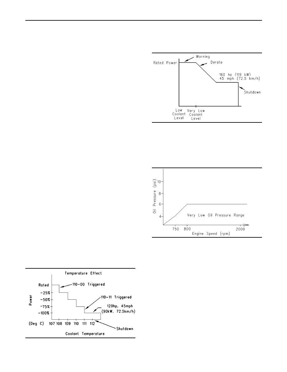 caterpillar wiring schematics engine monitor caterpillar auto cat engine coolant ho diagram wiring 1993 lincoln mark 8 on caterpillar wiring schematics engine monitor