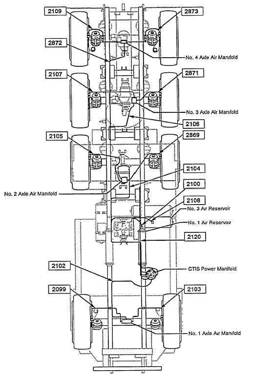 bmw e23 vacuum diagram  bmw  auto wiring diagram