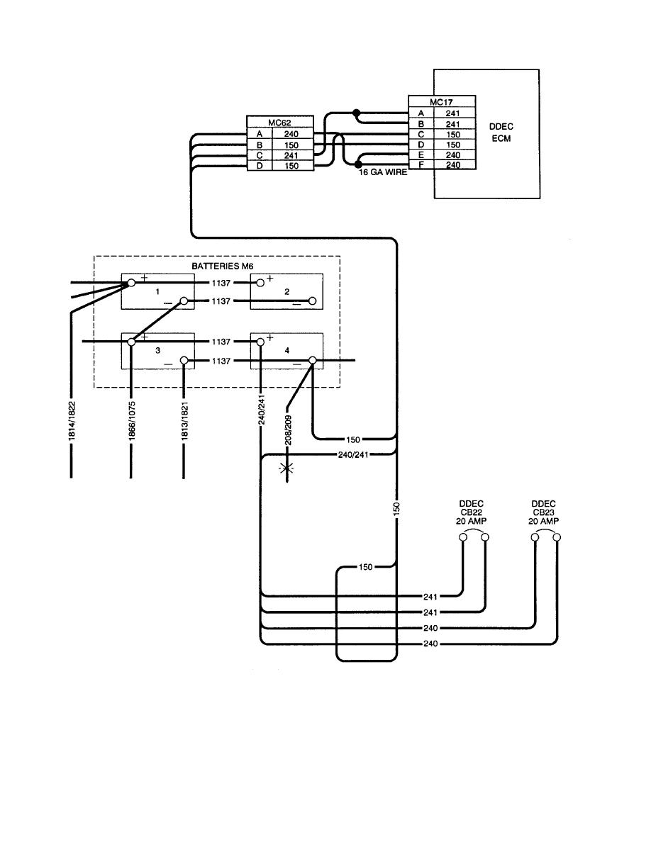 DDEC II Power Harness Wiring Schematic