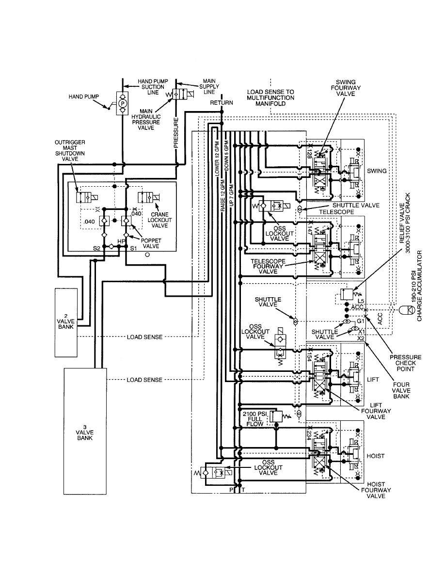 Ddec 3 Ecm Wiring Diagram likewise Cat 3126 Ecm Wiring Diagram additionally Hatz Sel Wiring Diagrams as well 0726250511 furthermore Yanmar Ts 50 Service Manual. on ddec 2 wiring diagram